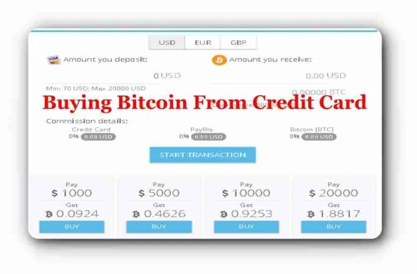 How To Buy Bitcoin From Credit Card In Zambia and other cryptocurrencies