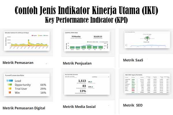 Indikator Kinerja Utama (Key Performance Indicator)