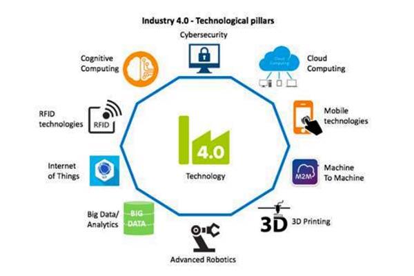 Menghadapi Revolusi Industri 4.0