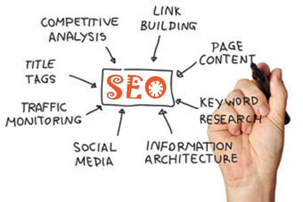 Meningkatkan Posisi Website di Google