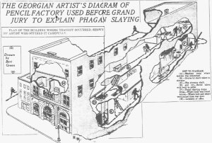 Factory Diagrams of the National Pencil Company, 1913