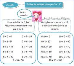 Les tables de 5 et 10