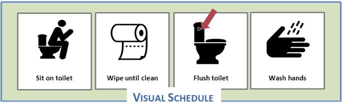 Autisme Pictos Toilettes