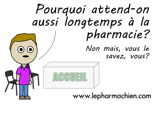 Pourquoi vous attendez aussi longtemps à la pharmacie (0)