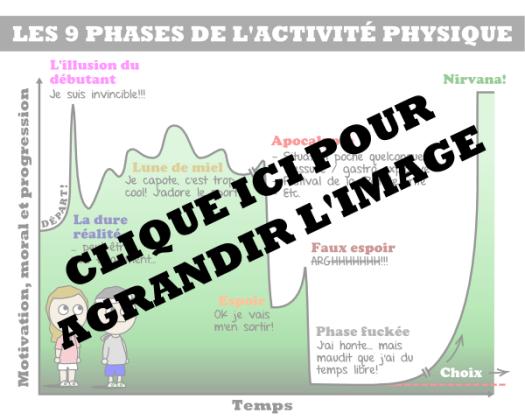 entrainement_graph_thumb