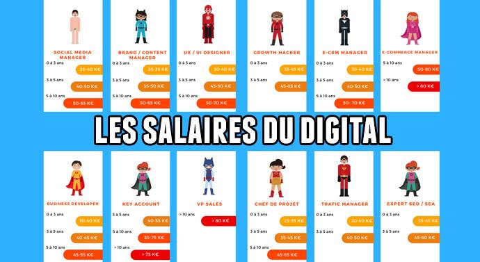 salaires métiers digital internet