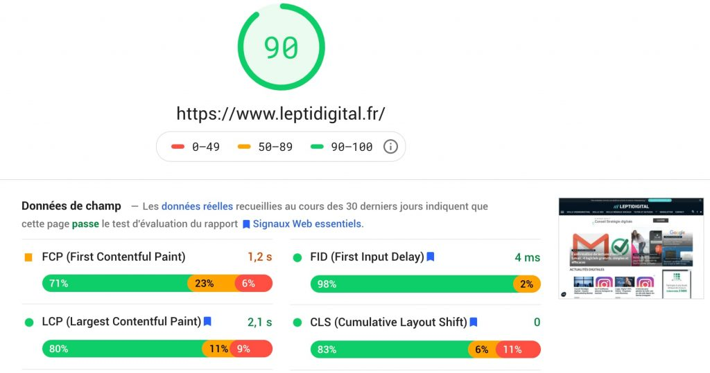 core web vitals leptidigital