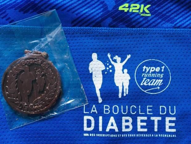 La Boucle du Diabète