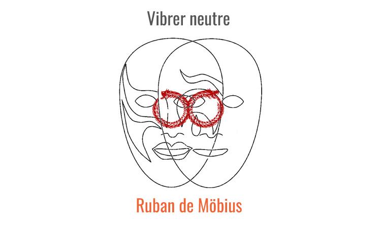 Ruban de Möbius et courant de vie