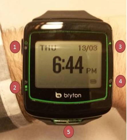 Bouton-Cardio40-Bryton-lerunnergeek.jpg.jpg