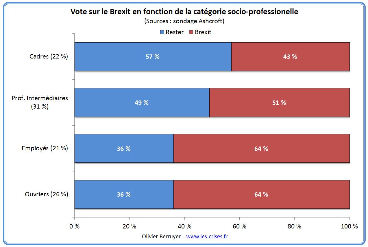brexit-age-3