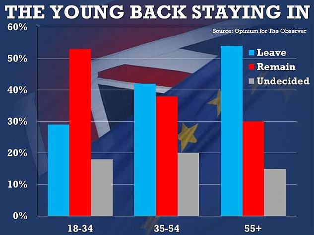 brexit-age-5