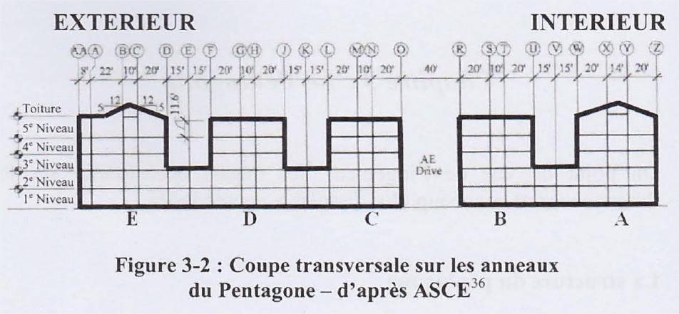 pentagone-03