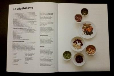 On a testé le livre de recette : Vegan super facile. Sommaire