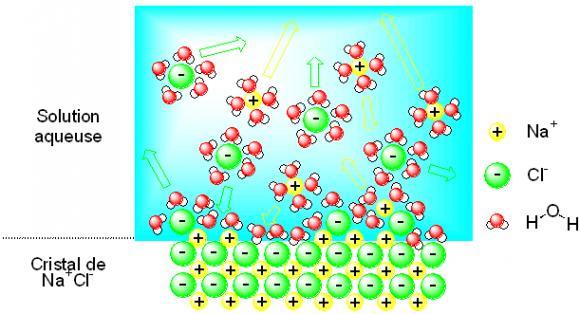 dossiers-reactivite-thermodynamique-article-equilibre_chimique_jullien-2