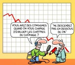 les-statistiques-du-chomage-1217489576-1295882816
