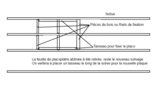 Fissure2
