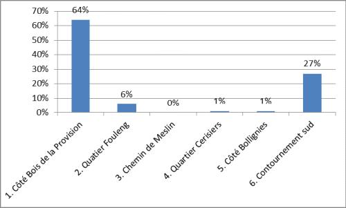 N56b-N7 - vote des Gageois en 2014