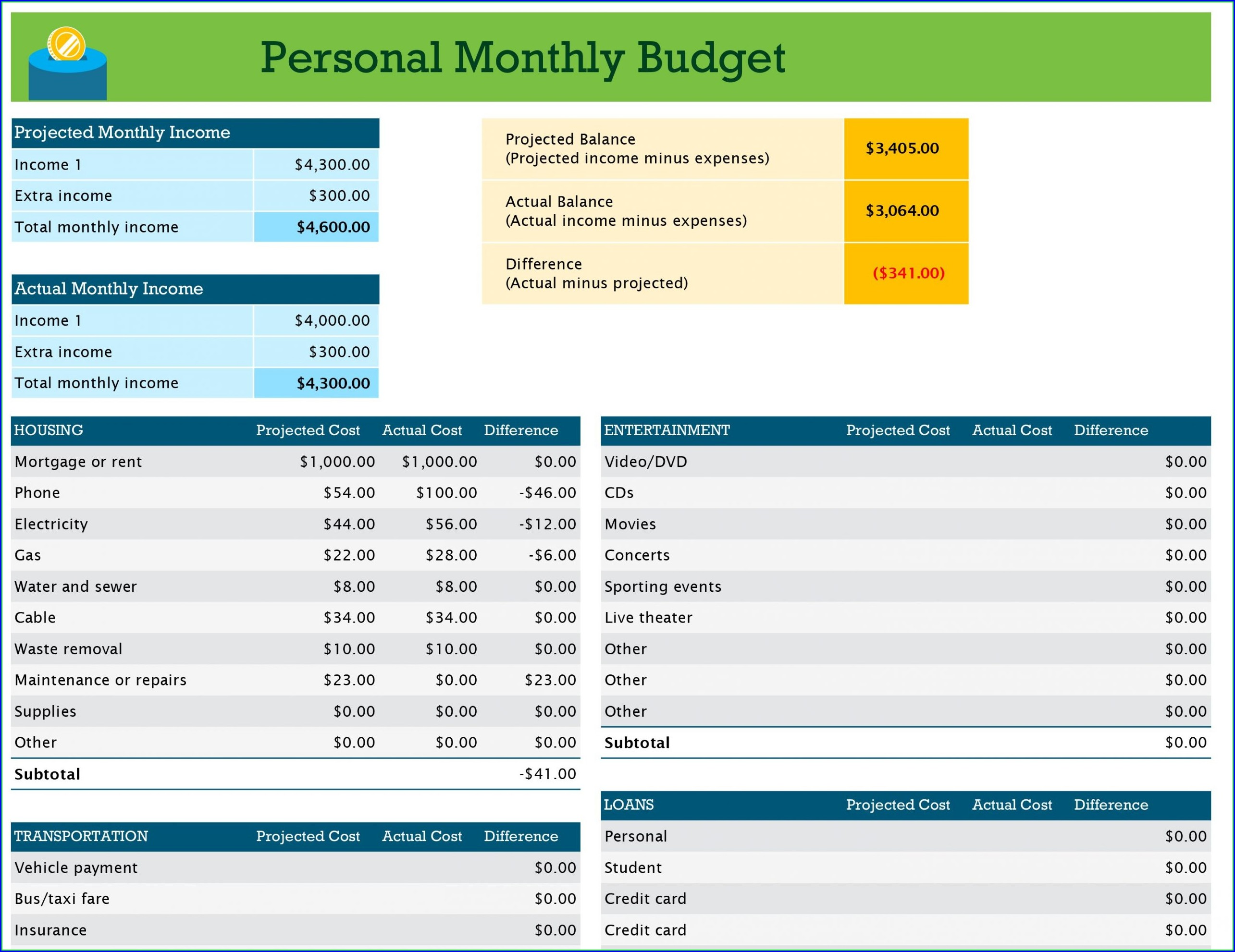 Free Monthly Household Budget Template