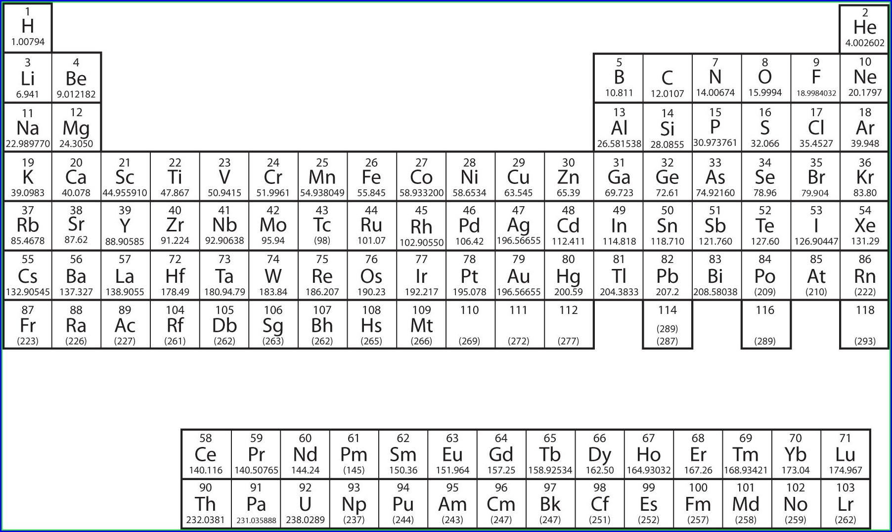 Periodic Table Mcq Worksheet