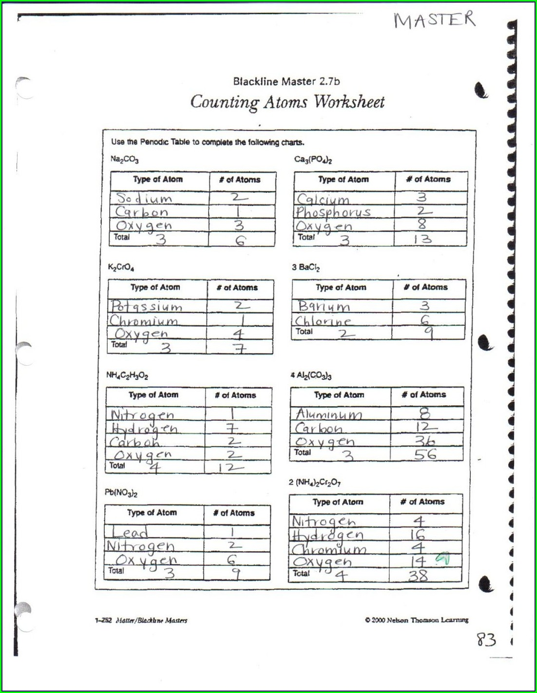 Science Matter Periodic Table Worksheet Answers