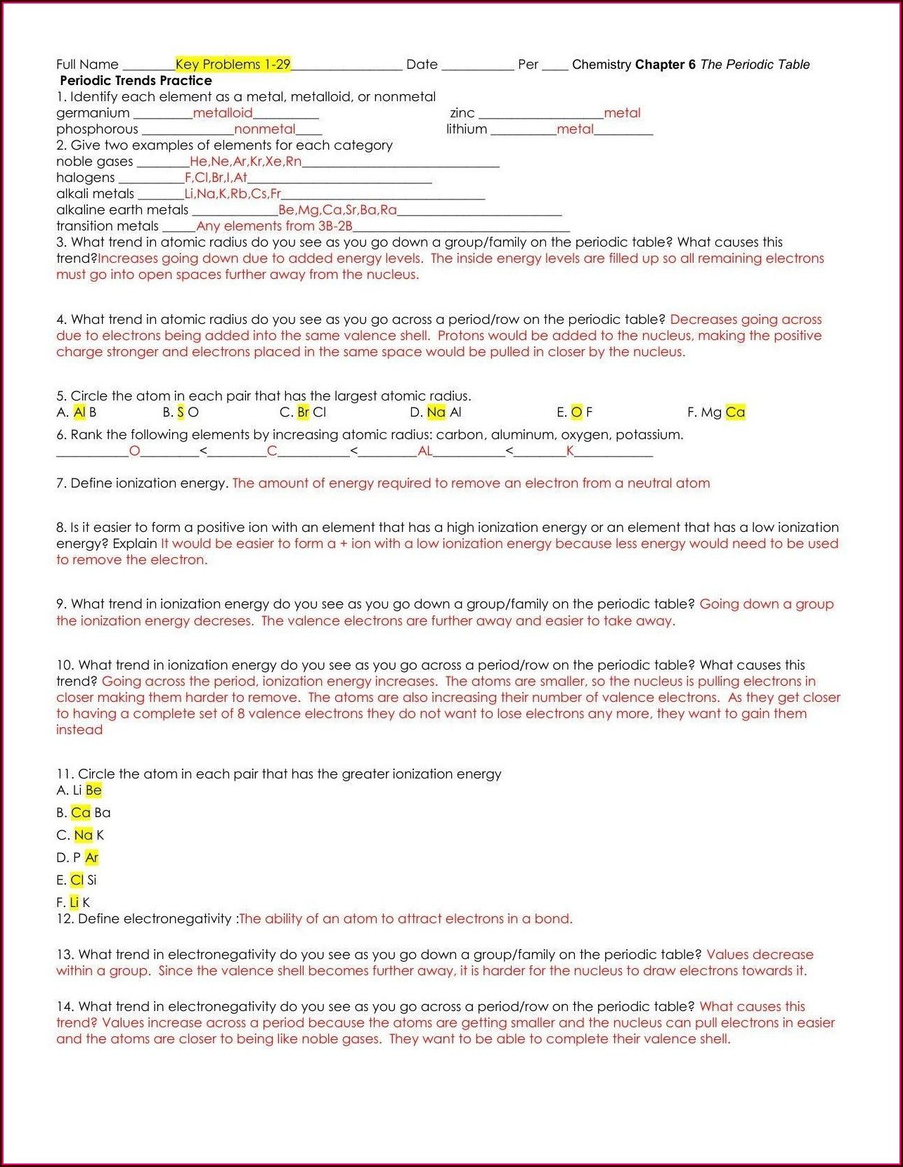Answer Key Periodic Table Worksheet