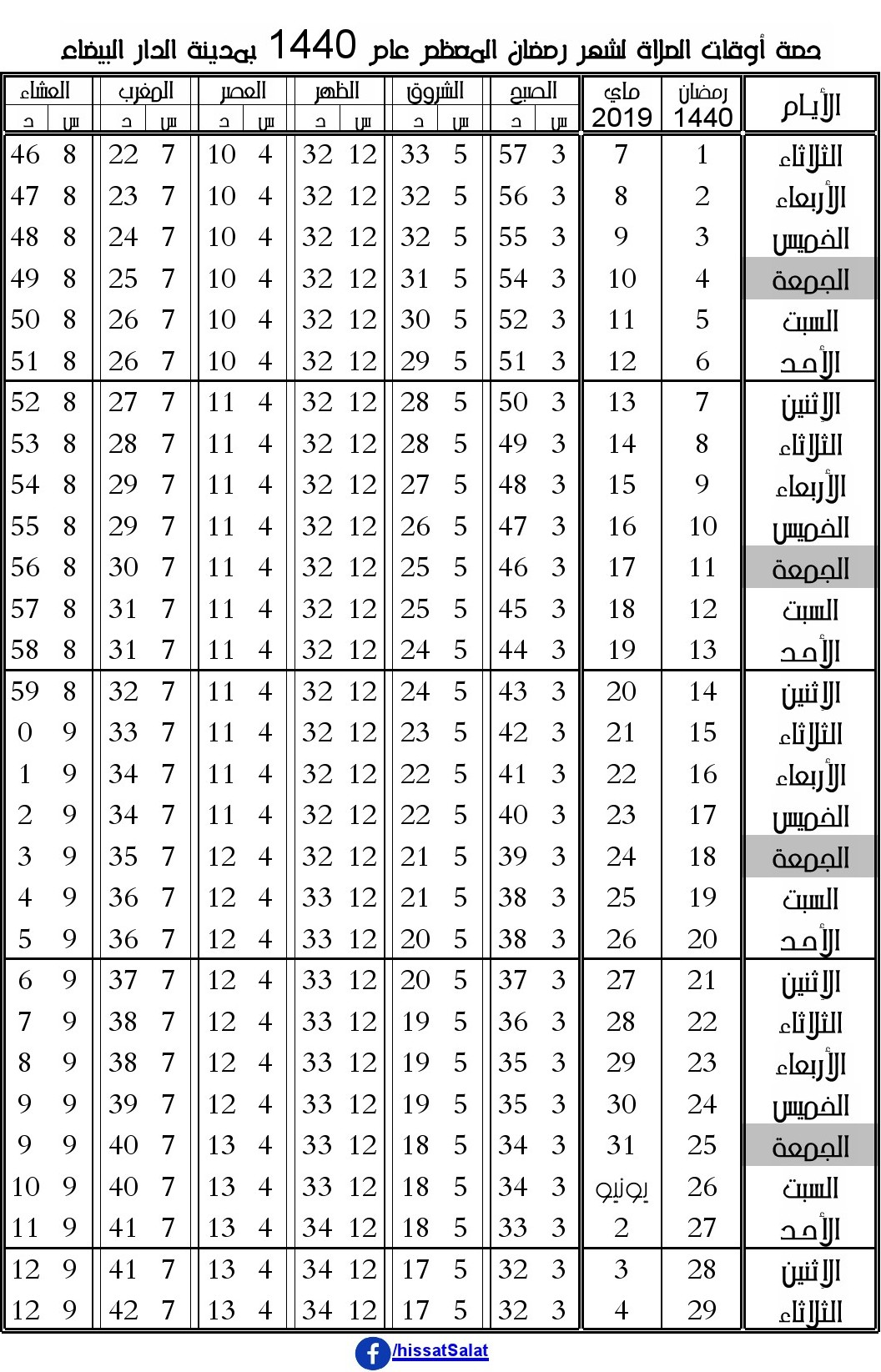 Calendrier Musulmans.Calendrier Ramadan 2019 Horaire Ramadan 2019 Dates Et