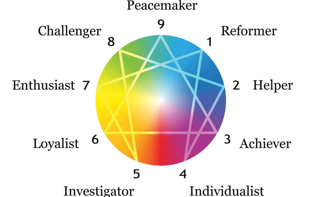 The Enneagram – What Is It All About?