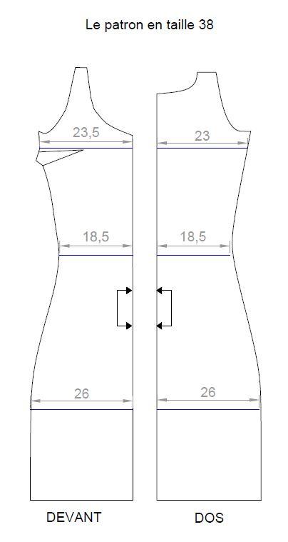 Exemple de patron de robe