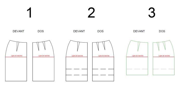 Raccourcir une jupe droite