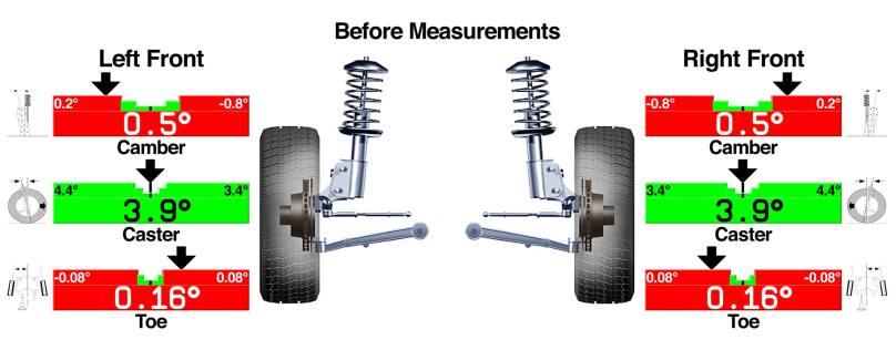 alignment and balancing