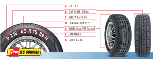 Tire Size Explained: Reading the Sidewall  Les Schwab