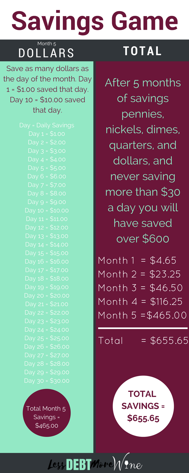 build savings   savings game