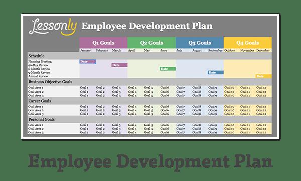 Doc680746 Development Plan Template Sample Personal – Employee Development Plan