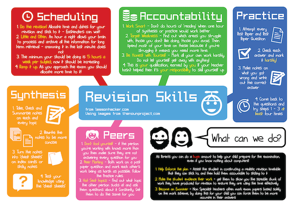Revision Skills Handout