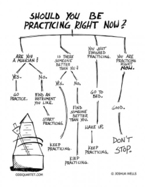 guitar-practice-chart