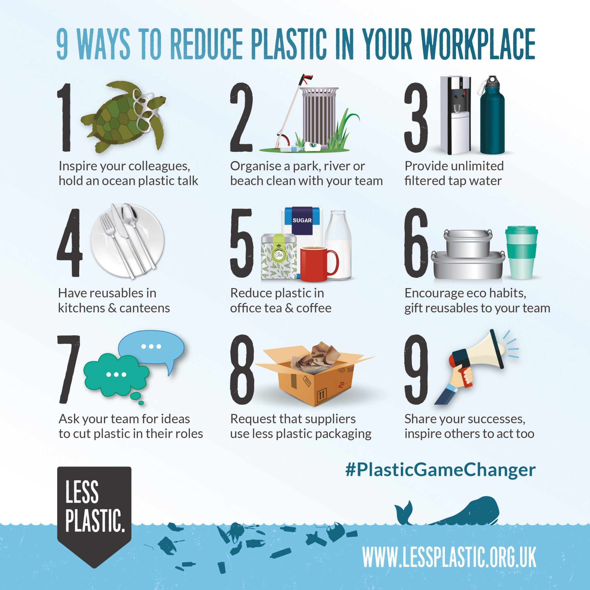 Planning To Reduce Plastic Waste At Work In
