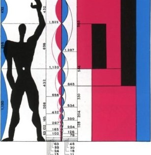 Le Corbusier, Modulor