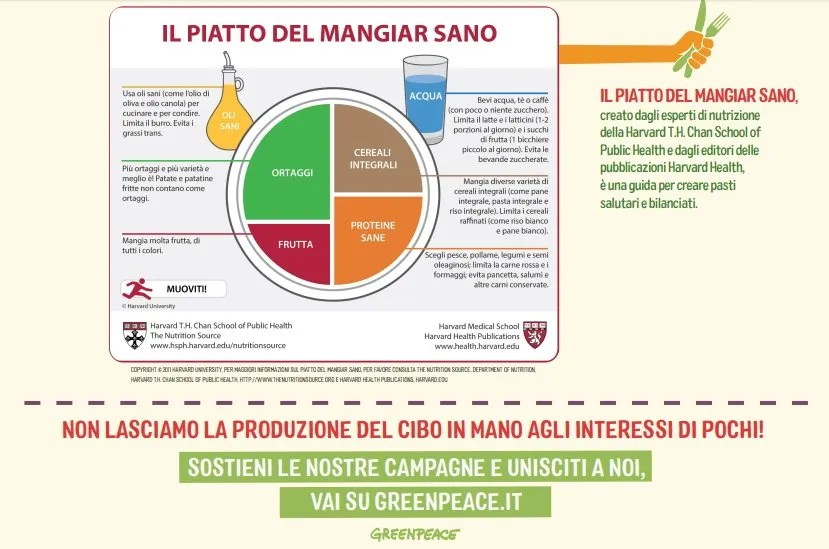scarica guida mangia sano greenpeace