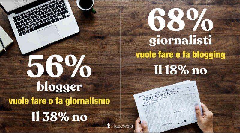 confronto blogger giornalista