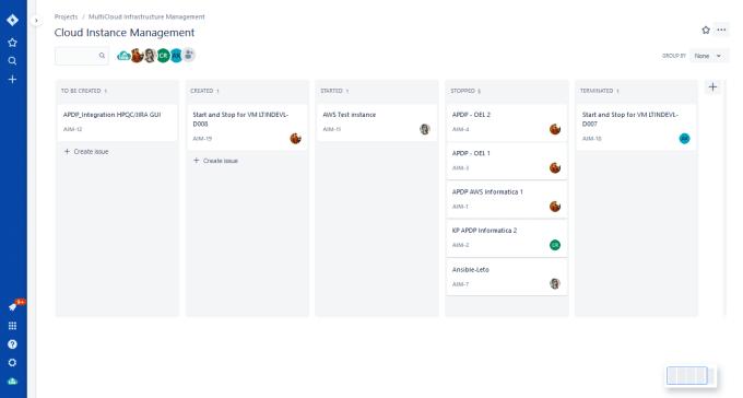 Cloud Infrastructure Management screenshot | Leto