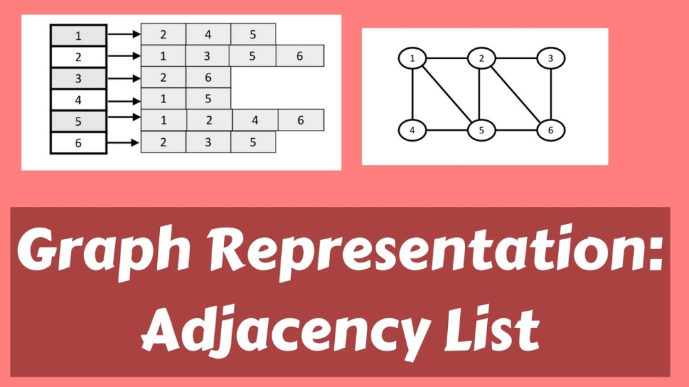 java adjacency list