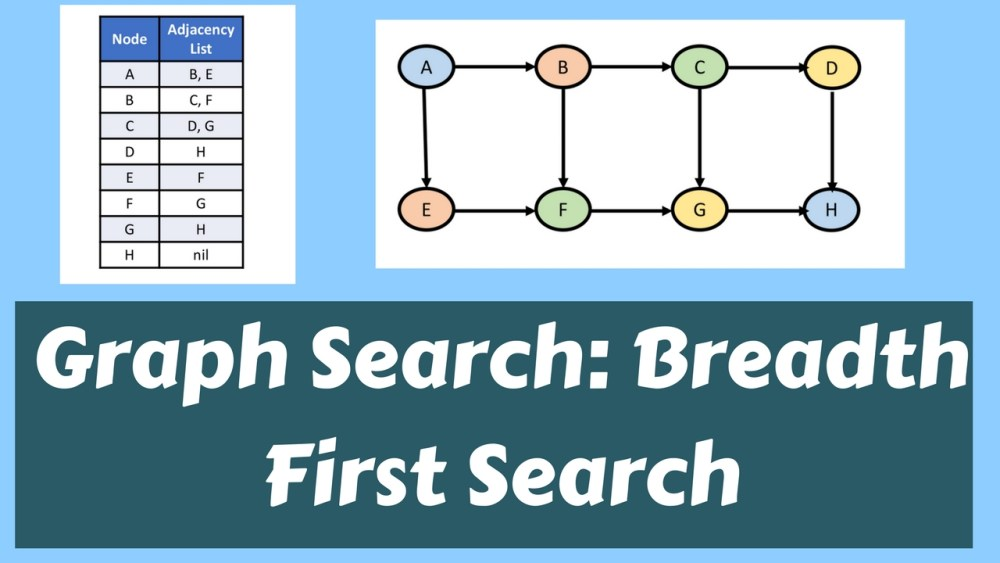 Graph Search: Breadth First Search - Lets Code Them Up!