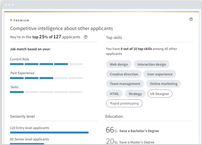 A screenshot of some of the position data available for job seekers with LinkedIn Premium Career.