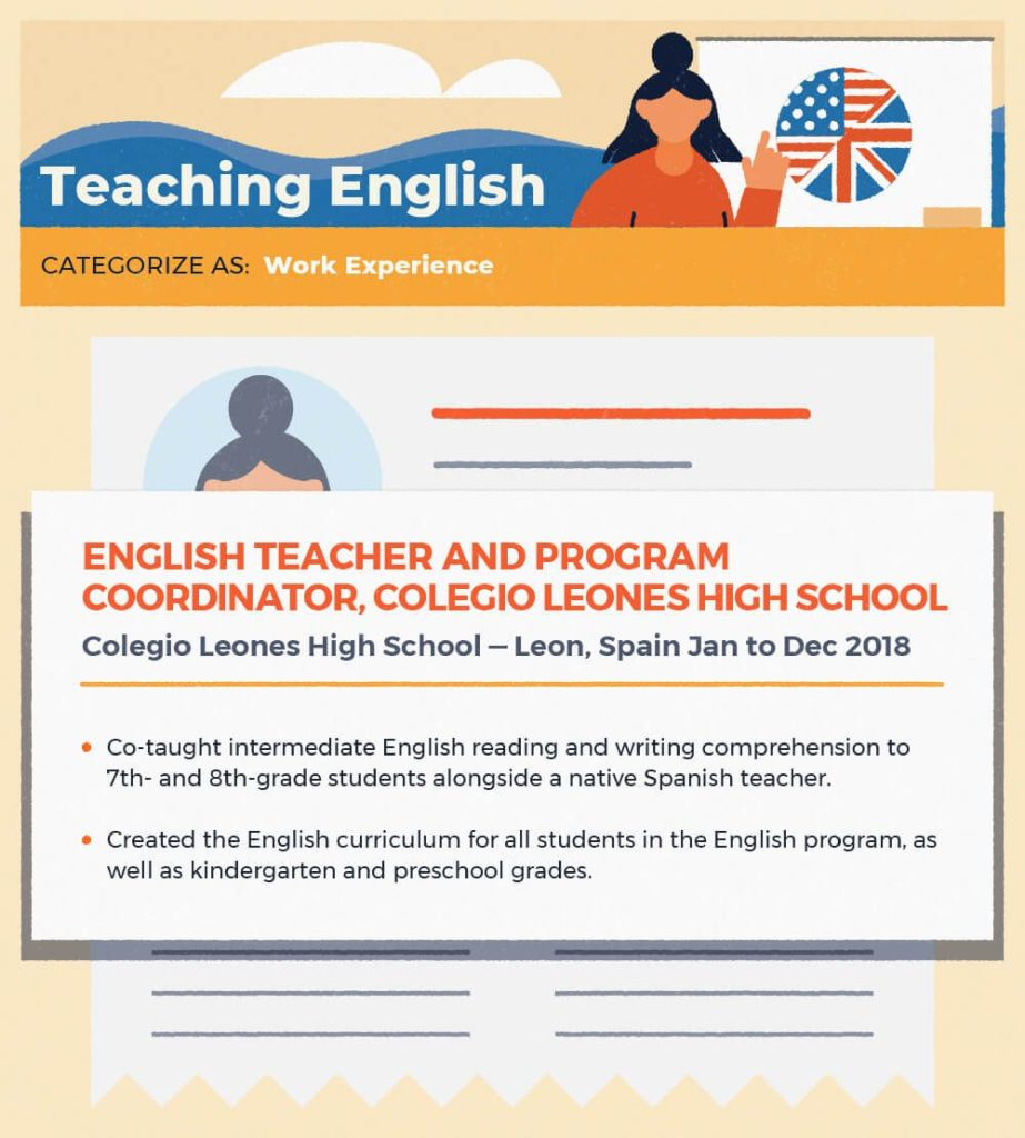 An infographic explaining how to write an extended English Teaching listing on your resume –one way to explain a gap year on your resume.