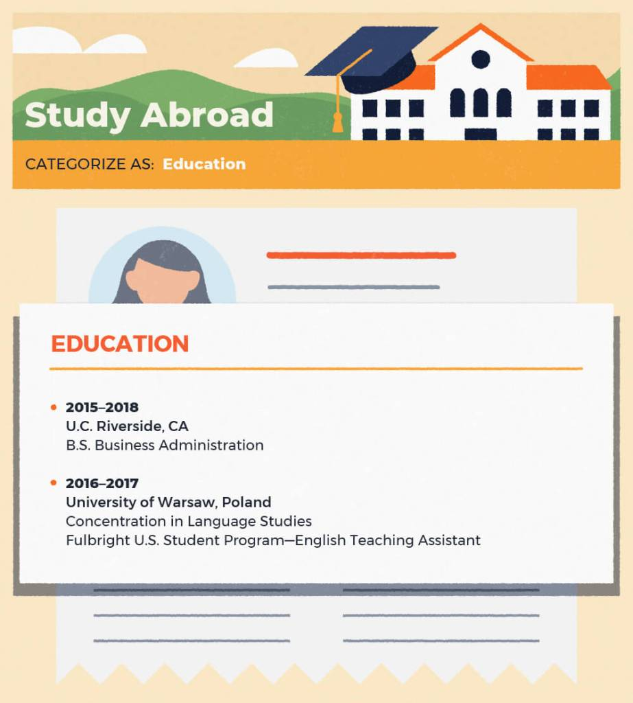 An infographic explaining how to include a Study Abroad experience on your resume.