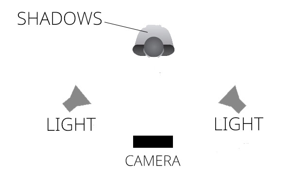 Beauty Blog Lighting