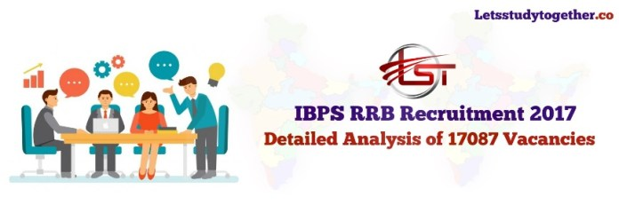 IBPS RRB Recruitment 2017 - Detailed Analysis of 16560 Vacancies