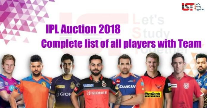 IPL Auction 2018 Complete list