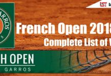 Complete List of Winners of French Open 2018